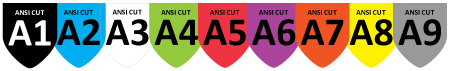 ANSI Cut Level Shields from A1 through A9